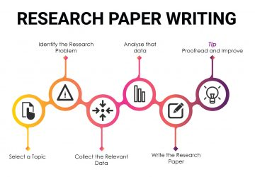 Rubrics Of A Research Paper